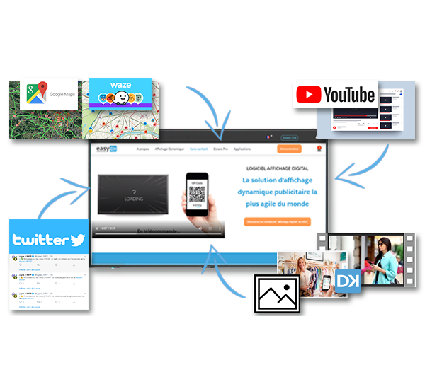 All the functionalities of the EasyDK digital signage solution